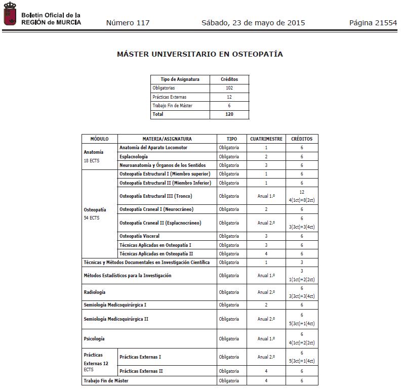 Resolución del Rector de la UMU - Máster Universitario en Osteopatía 2015